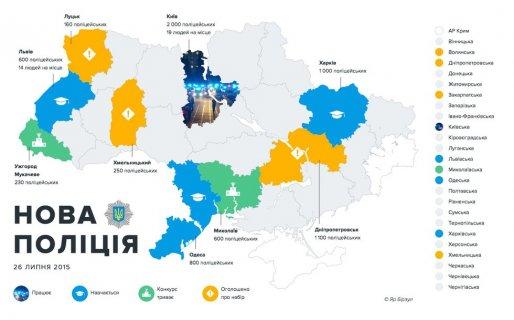 Полицейская реформа в Украине
